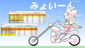 バイクの表2013年現在