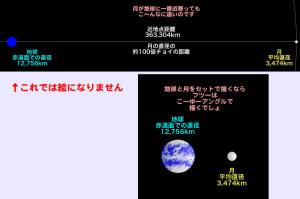 月と地球と軌道の図