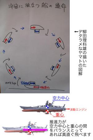 柳田理科雄の落書きと、その訂正図