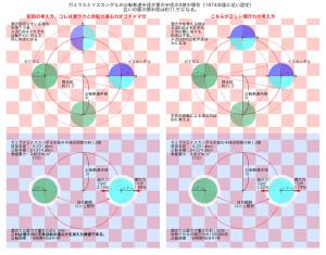 ガミラス・イスカンダルの公転軌道半径が惑星半径の3倍の場合:修正版
