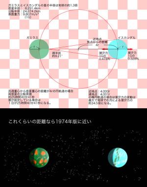 ガミラス・イスカンダルの公転軌道半径が惑星半径の4倍の場合