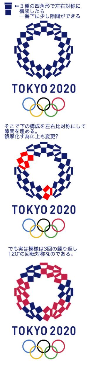 2020年東京オリンピックエンブレム:なぜ左右非対称なのか?