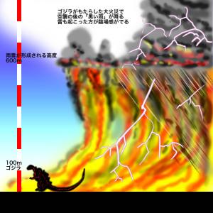 ゴジラ災害で生じるゲリラ豪雨