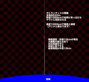 ヤマト2202:ガトランティス大型戦艦による被害1