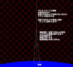 ヤマト2202:ガトランティス大型戦艦による被害2