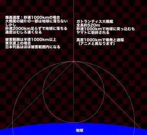 ヤマト2202:ガトランティス大型戦艦による被害3