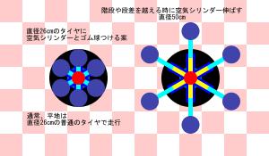 変形する車輪1
