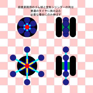 変形する車輪2
